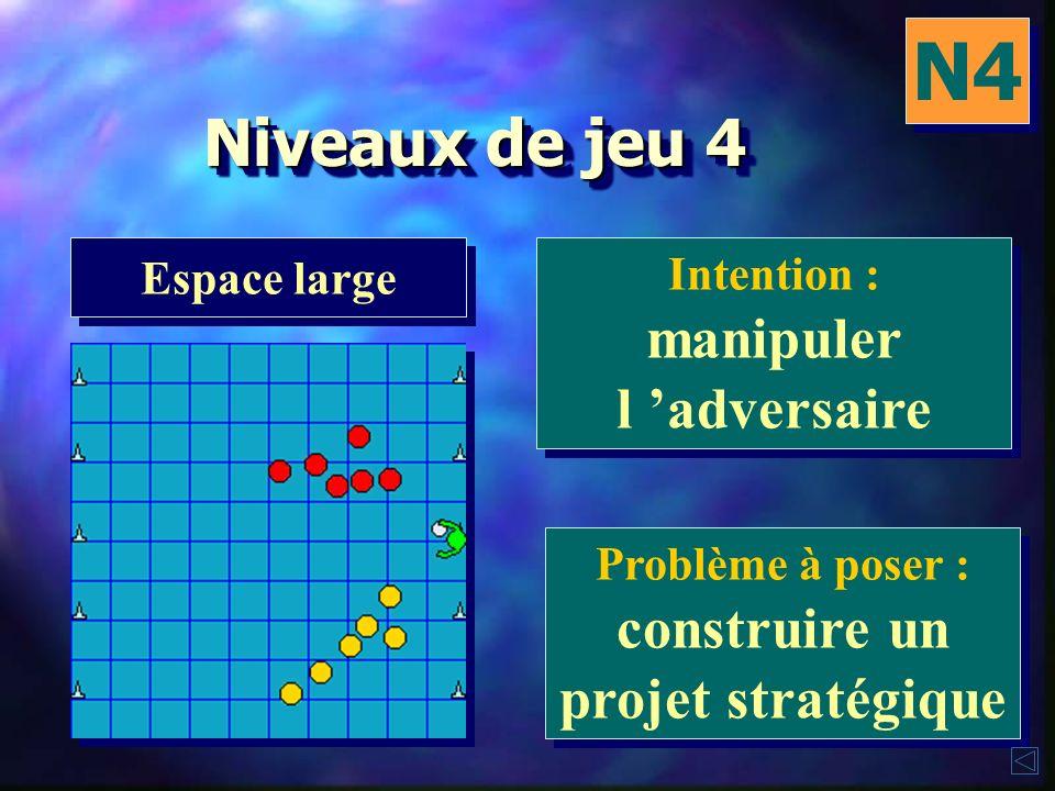 A découvrir N3 n Conditions d efficacité du jeu déployé (exploitation du surnombre) n Organisation (placement replacement) sur 2 axes de jeu (profond