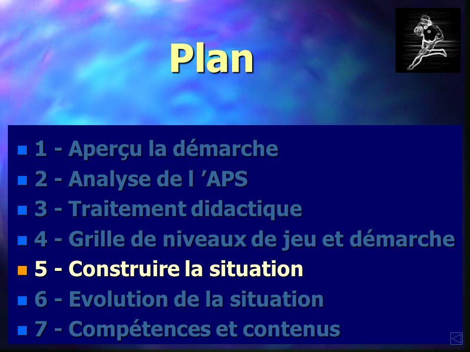 A découvrir N4 n Organisation des rôles sur les 3 axes de jeu n phases de conquête ordonnées et notion de poste n notion de jeu en continuité A découv