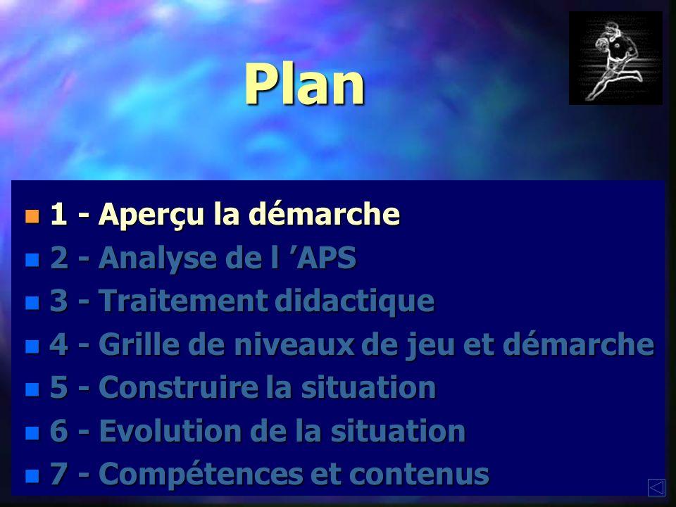 n 1 - Aperçu la démarche n 2 - Analyse de l APS n 3 - Traitement didactique n 4 - Grille de niveaux de jeu et démarche n 5 - Construire la situation n 6 - Evolution de la situation n 7 - Compétences et contenus Plan