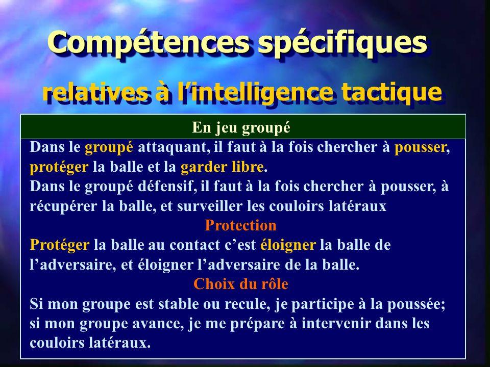 Compétences spécifiques relatives à lintelligence tactique fondement du comportement offensif et défensif La progression Le porteur de balle doit port
