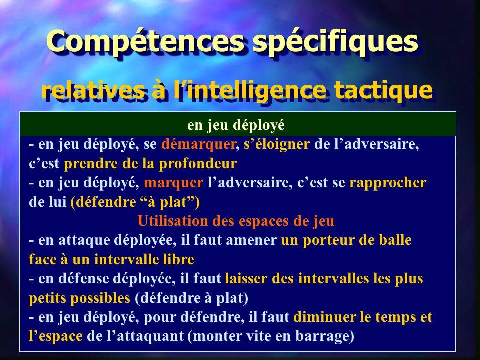 Compétences spécifiques relatives à lintelligence tactique En jeu groupé Dans le groupé attaquant, il faut à la fois chercher à pousser, protéger la b