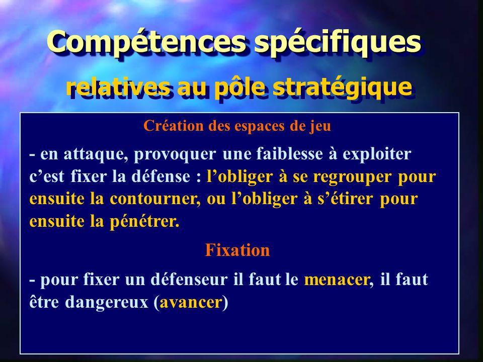 Compétences spécifiques relatives à lintelligence tactique en jeu déployé - en jeu déployé, se démarquer, séloigner de ladversaire, cest prendre de la