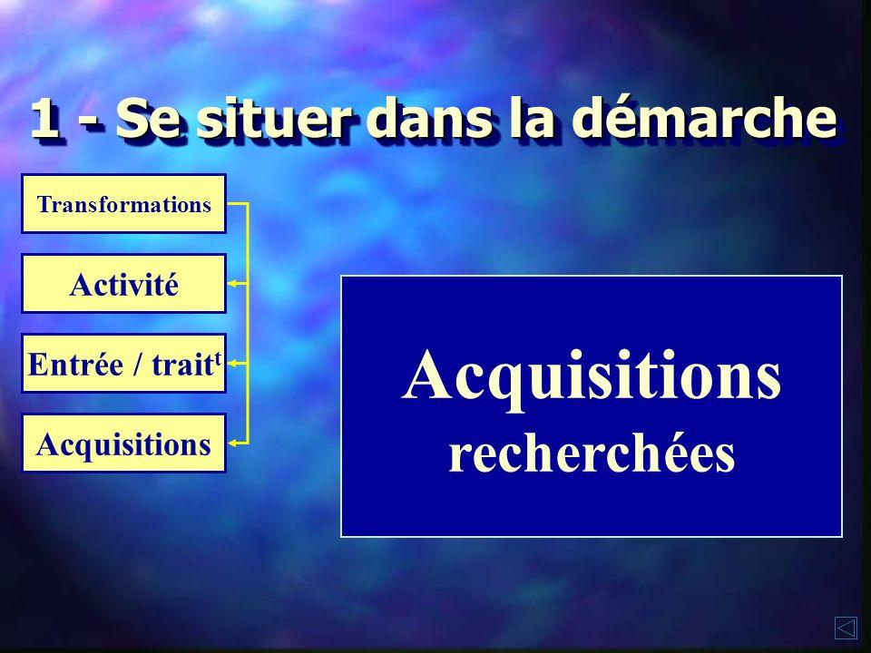 Acquisitions recherchées Activité Transformations Entrée / trait t Acquisitions 1 - Se situer dans la démarche