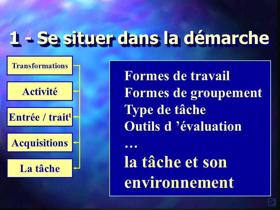 Activité Transformations Entrée / trait t Acquisitions Formes de travail Formes de groupement Type de tâche Outils d évaluation … la tâche et son environnement La tâche 1 - Se situer dans la démarche