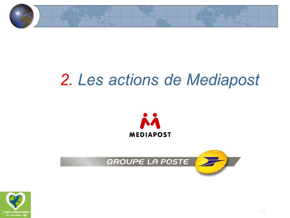 13 2. Les actions de Mediapost