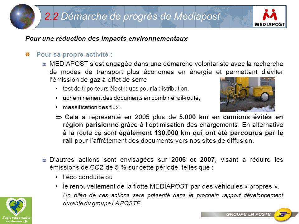 16 2.2 Démarche de progrès de Mediapost Pour une réduction des impacts environnementaux Pour sa propre activité : MEDIAPOST sest engagée dans une déma