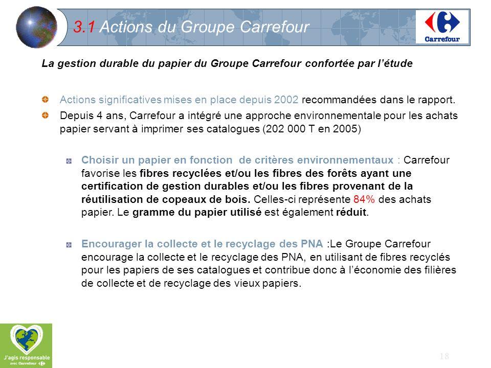 18 3.1 Actions du Groupe Carrefour La gestion durable du papier du Groupe Carrefour confortée par létude Actions significatives mises en place depuis