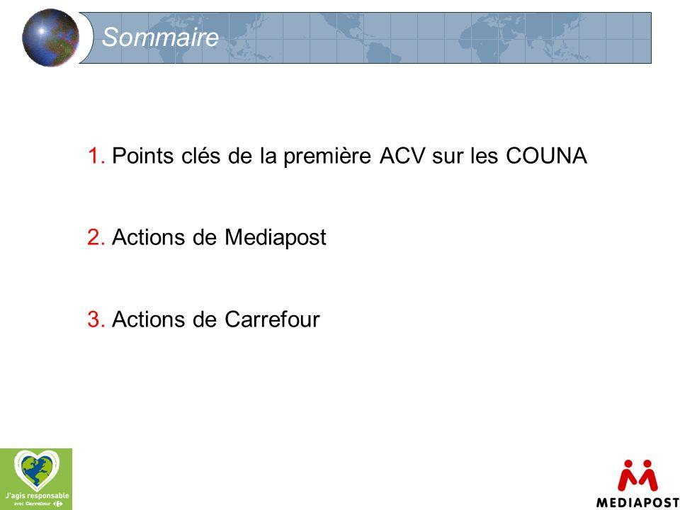 2 1. Points clés de la première ACV sur les COUNA 2. Actions de Mediapost 3. Actions de Carrefour Sommaire