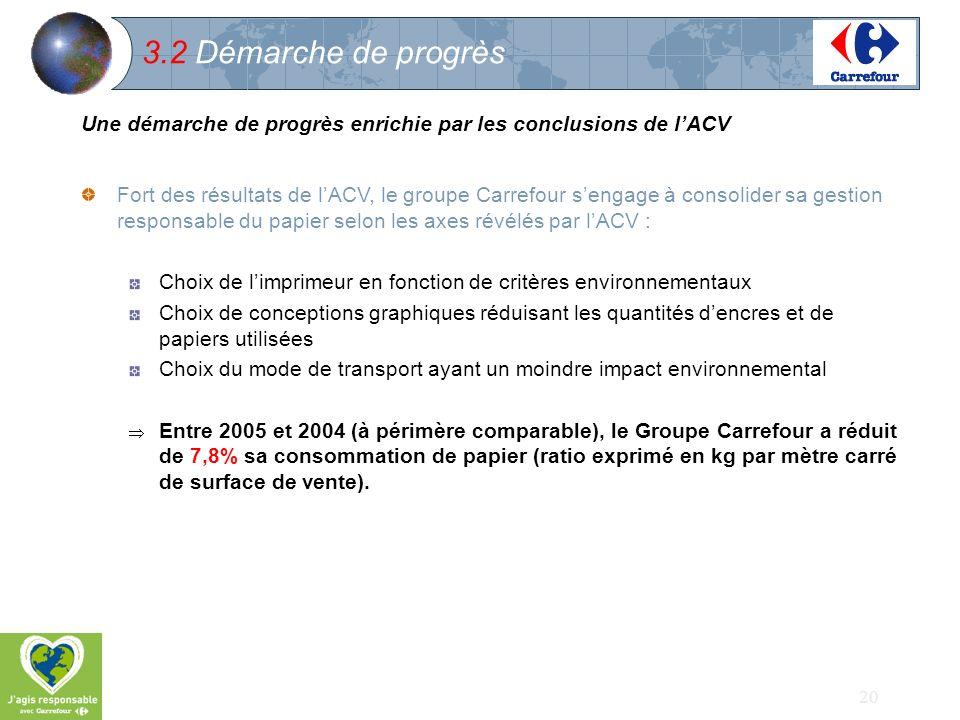 20 3.2 Démarche de progrès Une démarche de progrès enrichie par les conclusions de lACV Fort des résultats de lACV, le groupe Carrefour sengage à cons