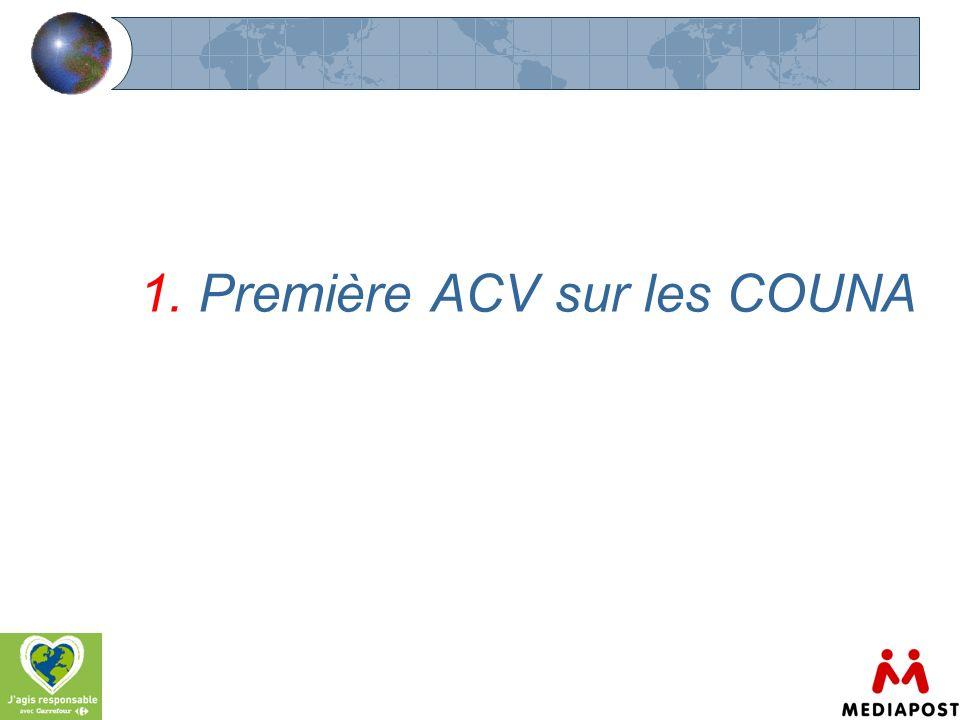 3 1. Première ACV sur les COUNA