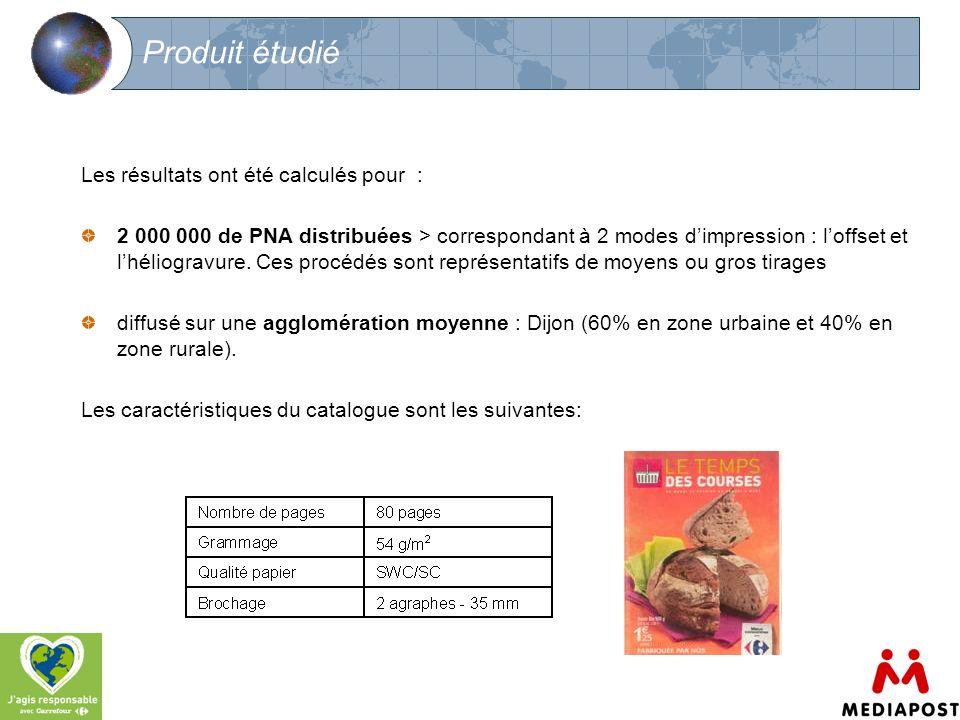 5 Produit étudié Les résultats ont été calculés pour : 2 000 000 de PNA distribuées > correspondant à 2 modes dimpression : loffset et lhéliogravure.
