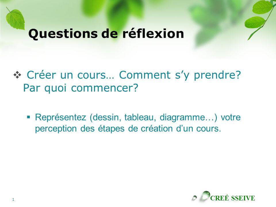 CREÉ SSEIVE 1 Questions de réflexion Créer un cours… Comment sy prendre? Par quoi commencer? Représentez (dessin, tableau, diagramme…) votre perceptio