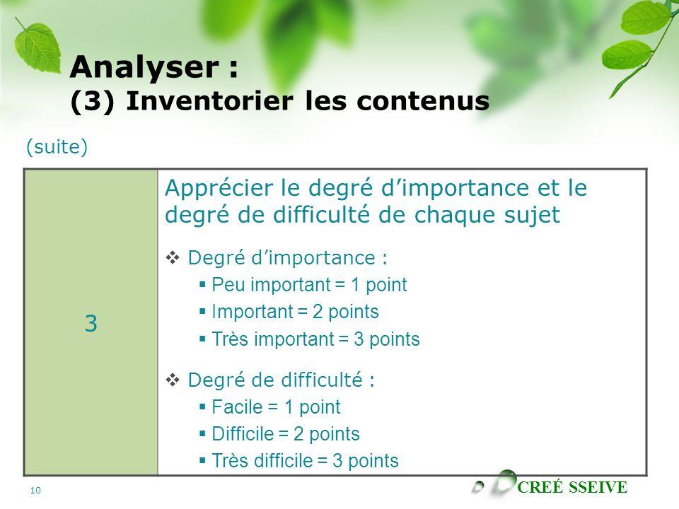 CREÉ SSEIVE 10 Analyser : (3) Inventorier les contenus (suite) 3 Apprécier le degré dimportance et le degré de difficulté de chaque sujet Degré dimpor