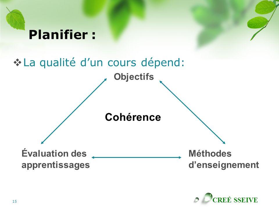 CREÉ SSEIVE 15 Planifier : La qualité dun cours dépend: Objectifs Évaluation des apprentissages Méthodes denseignement Cohérence