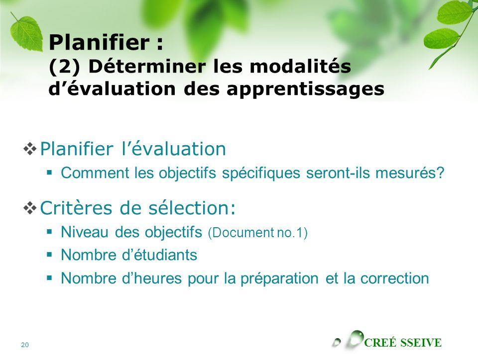 CREÉ SSEIVE 20 Planifier : (2) Déterminer les modalités dévaluation des apprentissages Planifier lévaluation Comment les objectifs spécifiques seront-ils mesurés.