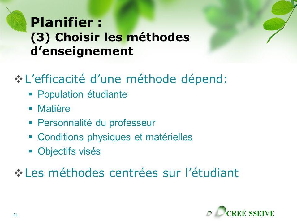 CREÉ SSEIVE 21 Planifier : (3) Choisir les méthodes denseignement Lefficacité dune méthode dépend: Population étudiante Matière Personnalité du profes