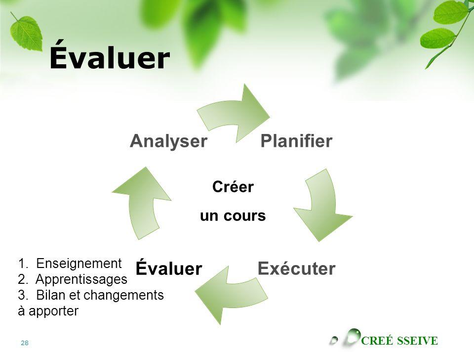 CREÉ SSEIVE 28 Évaluer Planifier ExécuterÉvaluer Analyser Créer un cours 1. Enseignement 2. Apprentissages 3. Bilan et changements à apporter