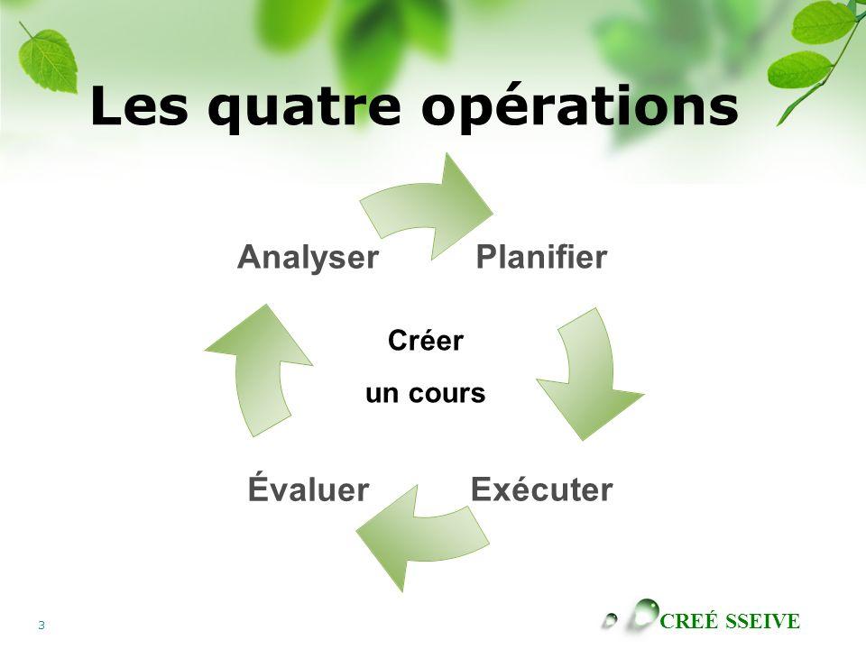 CREÉ SSEIVE 3 Les quatre opérations Planifier ExécuterÉvaluer Analyser Créer un cours