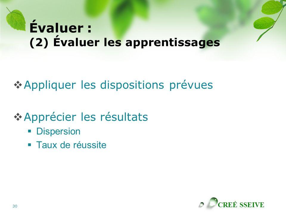 CREÉ SSEIVE 30 Évaluer : (2) Évaluer les apprentissages Appliquer les dispositions prévues Apprécier les résultats Dispersion Taux de réussite