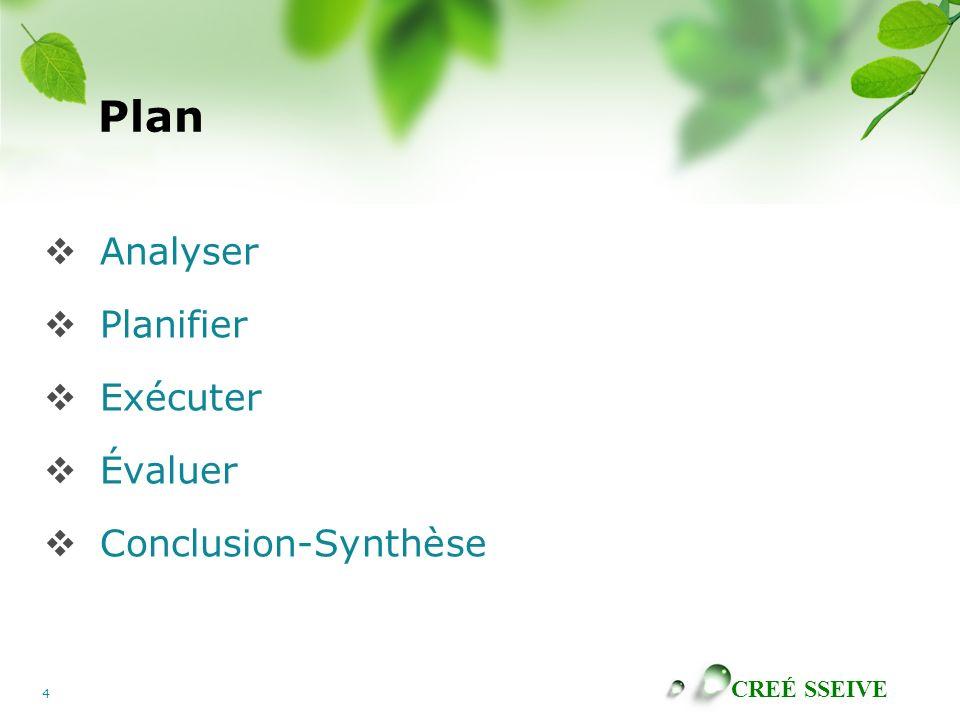 CREÉ SSEIVE 4 Plan Analyser Planifier Exécuter Évaluer Conclusion-Synthèse