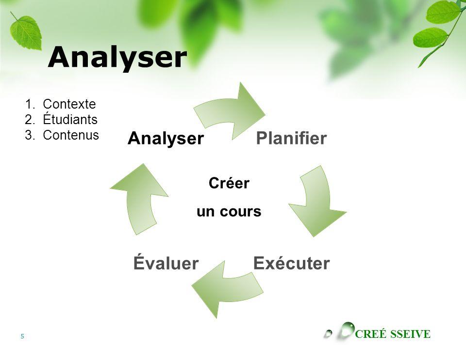 CREÉ SSEIVE 5 Analyser Planifier ExécuterÉvaluer Analyser Créer un cours 1. Contexte 2. Étudiants 3. Contenus