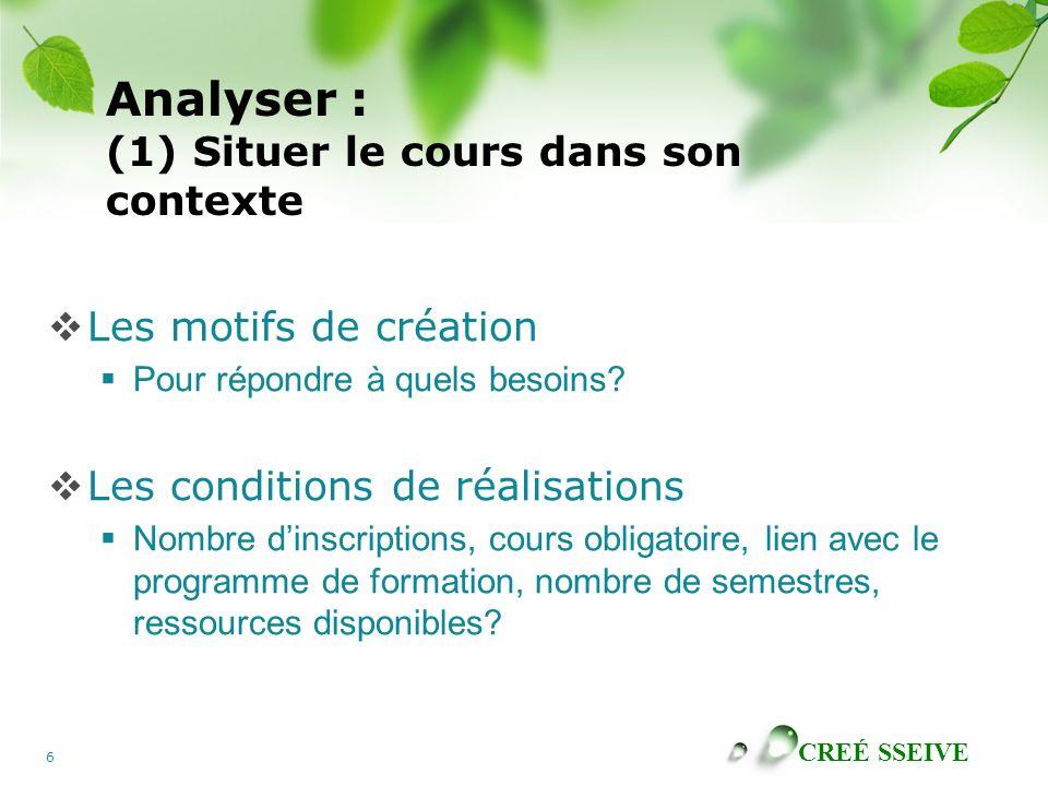 CREÉ SSEIVE 6 Analyser : (1) Situer le cours dans son contexte Les motifs de création Pour répondre à quels besoins.