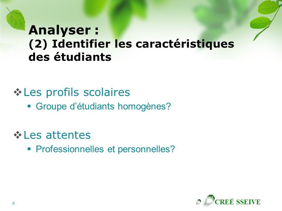 CREÉ SSEIVE 8 Analyser : (2) Identifier les caractéristiques des étudiants Les profils scolaires Groupe détudiants homogènes? Les attentes Professionn