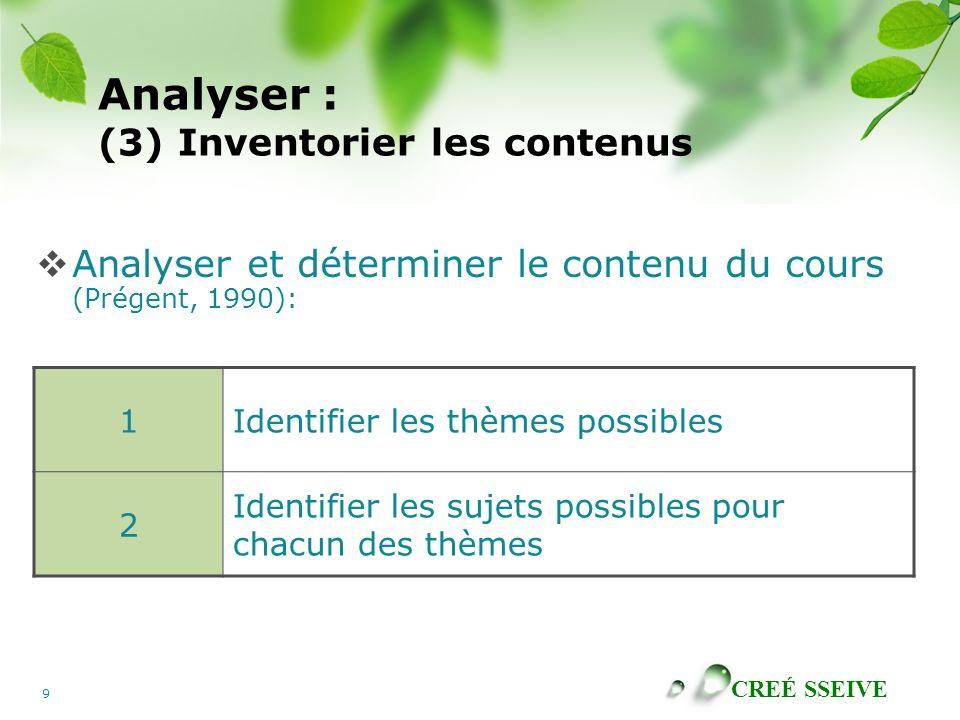 CREÉ SSEIVE 9 Analyser : (3) Inventorier les contenus Analyser et déterminer le contenu du cours (Prégent, 1990): 1Identifier les thèmes possibles 2 Identifier les sujets possibles pour chacun des thèmes