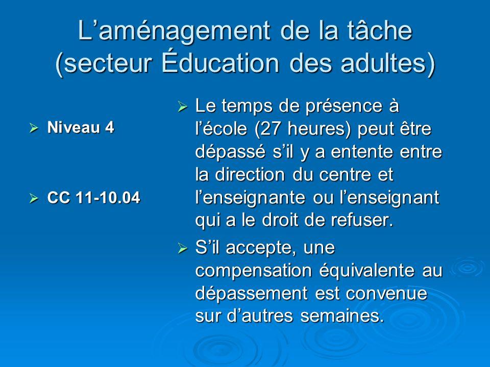 Laménagement de la tâche (secteur Éducation des adultes) Niveau 4 Niveau 4 CC 11-10.04 CC 11-10.04 Le temps de présence à lécole (27 heures) peut être dépassé sil y a entente entre la direction du centre et lenseignante ou lenseignant qui a le droit de refuser.