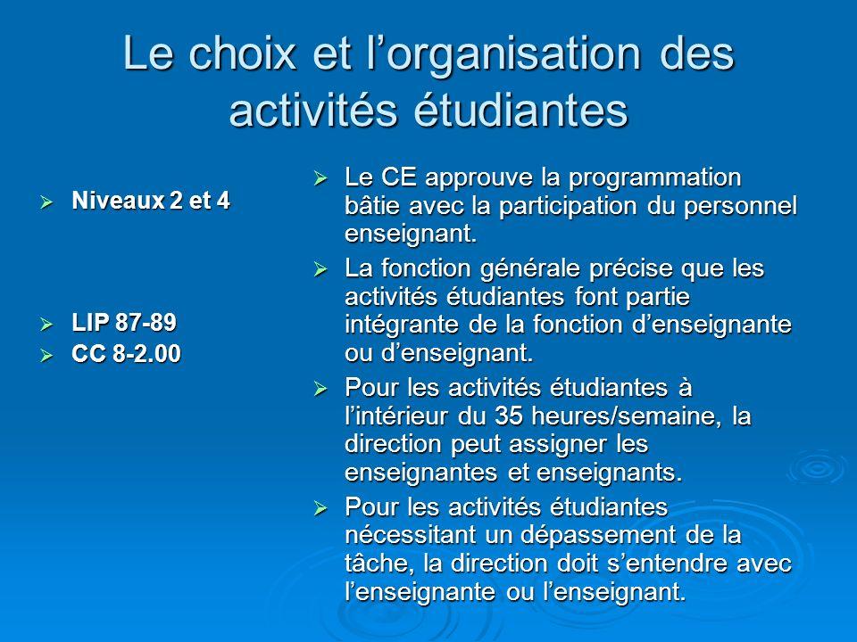 Le choix et lorganisation des activités étudiantes Niveaux 2 et 4 Niveaux 2 et 4 LIP 87-89 LIP 87-89 CC 8-2.00 CC 8-2.00 Le CE approuve la programmation bâtie avec la participation du personnel enseignant.