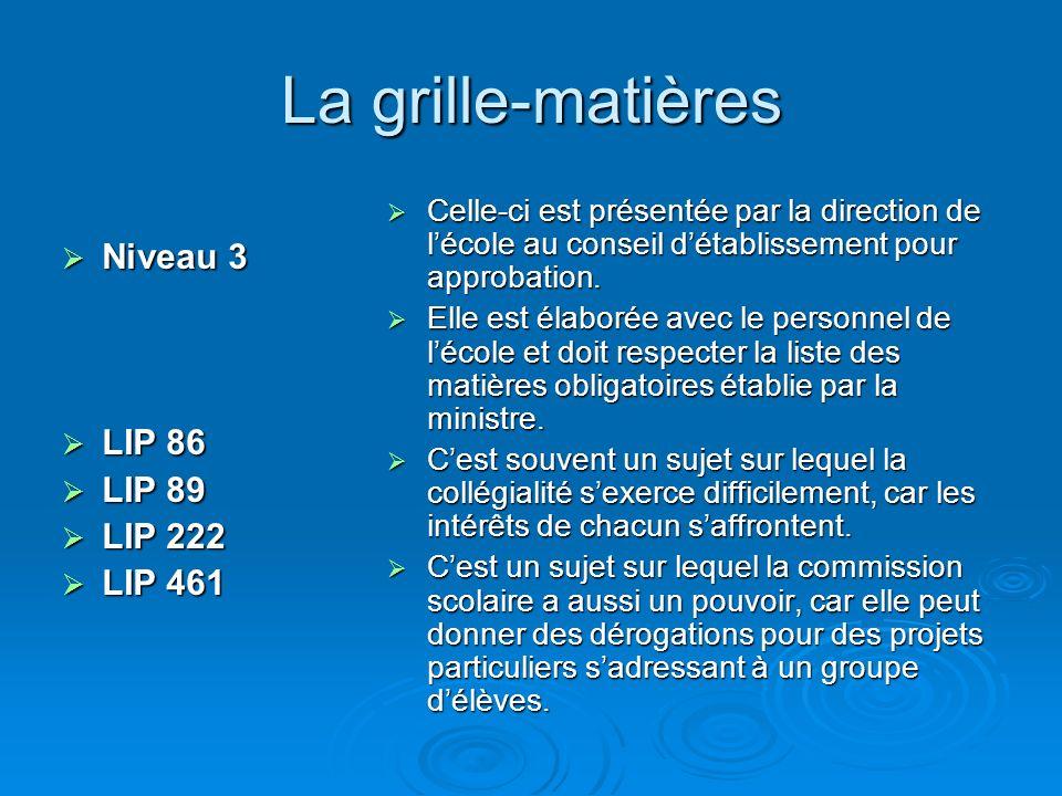 La grille-matières Niveau 3 Niveau 3 LIP 86 LIP 86 LIP 89 LIP 89 LIP 222 LIP 222 LIP 461 LIP 461 Celle-ci est présentée par la direction de lécole au conseil détablissement pour approbation.
