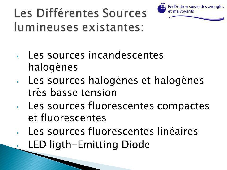 Les sources incandescentes halogènes Les sources halogènes et halogènes très basse tension Les sources fluorescentes compactes et fluorescentes Les so