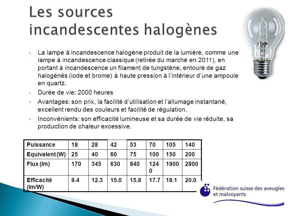 La lampe à incandescence halogène produit de la lumière, comme une lampe à incandescence classique (retirée du marché en 2011), en portant à incandesc