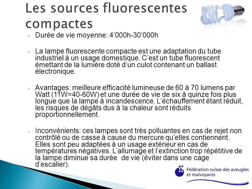 Durée de vie moyenne: 4000h-30000h La lampe fluorescente compacte est une adaptation du tube industriel à un usage domestique. Cest un tube fluorescen