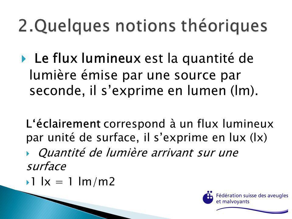 Le flux lumineux est la quantité de lumière émise par une source par seconde, il sexprime en lumen (lm). Léclairement correspond à un flux lumineux pa
