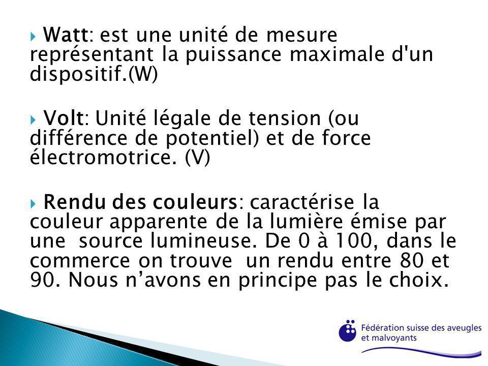 Watt: est une unité de mesure représentant la puissance maximale d'un dispositif.(W) Volt: Unité légale de tension (ou différence de potentiel) et de