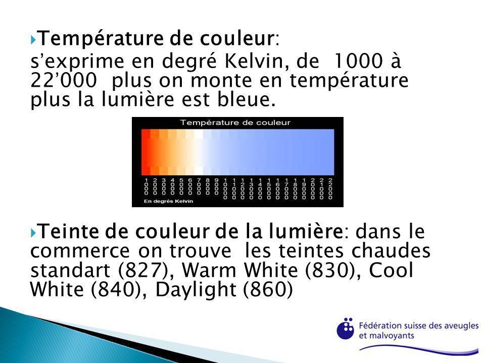 Température de couleur: sexprime en degré Kelvin, de 1000 à 22000 plus on monte en température plus la lumière est bleue. Teinte de couleur de la lumi