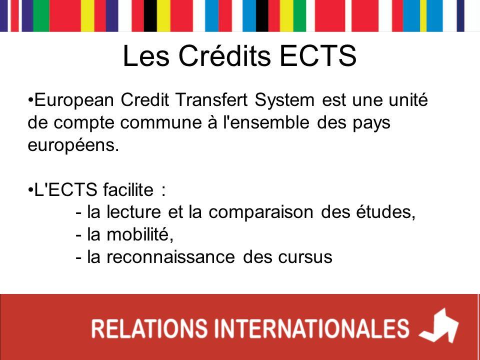 Les Crédits ECTS European Credit Transfert System est une unité de compte commune à l'ensemble des pays européens. L'ECTS facilite : - la lecture et l