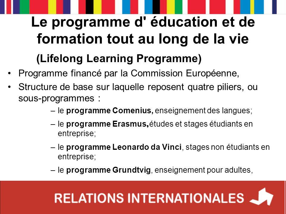 Le programme d' éducation et de formation tout au long de la vie (Lifelong Learning Programme) Programme financé par la Commission Européenne, Structu