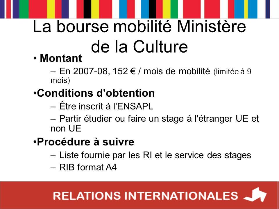 La bourse mobilité Ministère de la Culture Montant – En 2007-08, 152 / mois de mobilité (limitée à 9 mois) Conditions d'obtention – Être inscrit à l'E