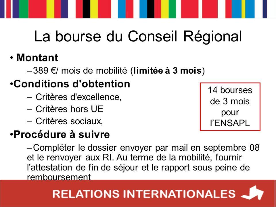 La bourse du Conseil Régional Montant –389 / mois de mobilité (limitée à 3 mois) Conditions d'obtention – Critères d'excellence, – Critères hors UE –