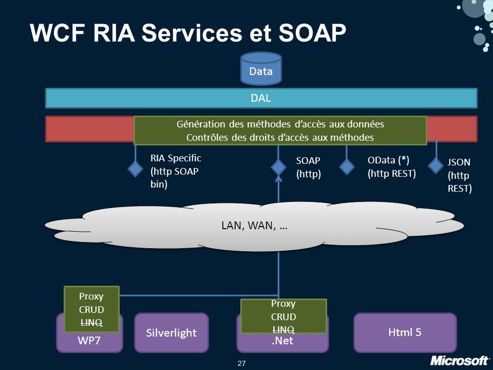 27 Data DAL WP7 Silverlight.Net Html 5 WCF RIA Services et SOAP WCF RIA Services OData (*) (http REST) Proxy CRUD LINQ SOAP (http) RIA Specific (http SOAP bin) Proxy CRUD LINQ JSON (http REST) Génération des méthodes daccès aux données Contrôles des droits daccès aux méthodes LAN, WAN, …