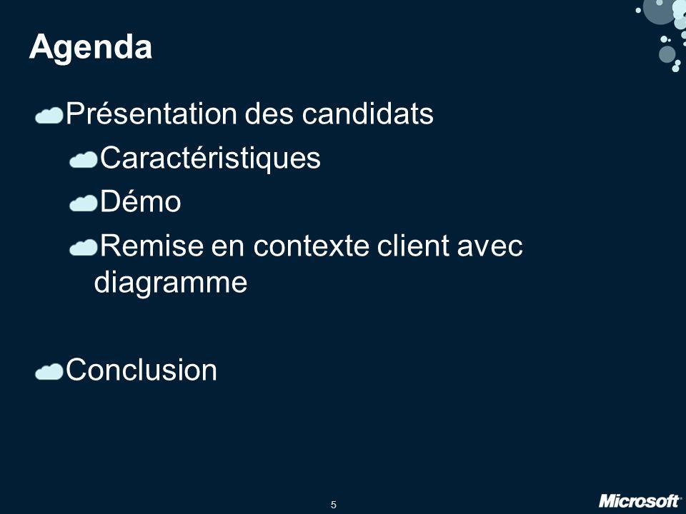 5 Agenda Présentation des candidats Caractéristiques Démo Remise en contexte client avec diagramme Conclusion