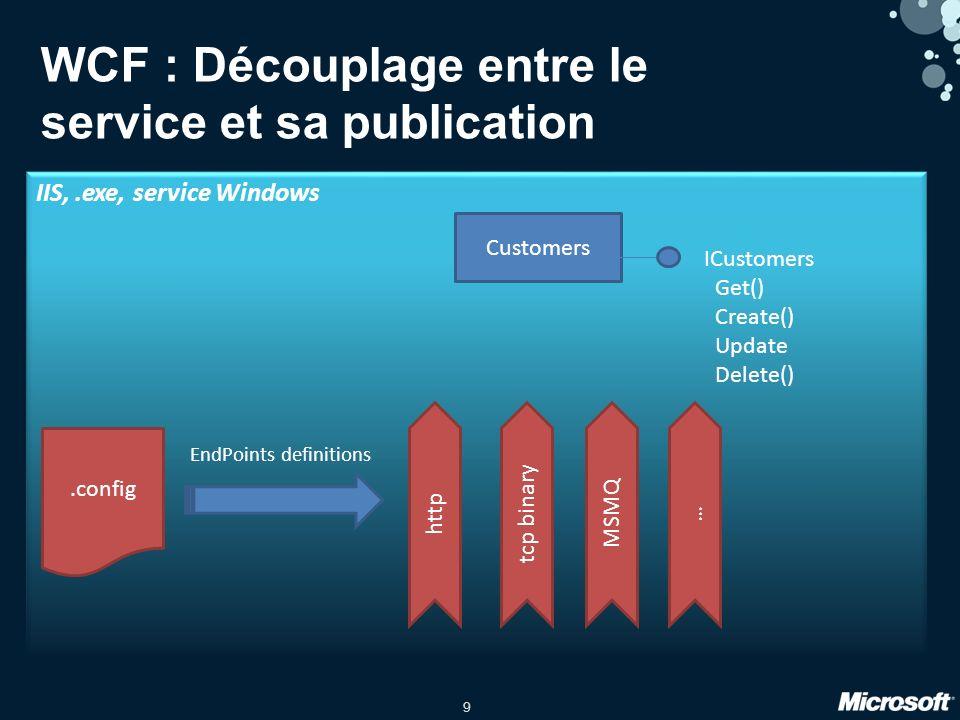 9 IIS,.exe, service Windows WCF : Découplage entre le service et sa publication Customers ICustomers Get() Create() Update Delete().config httptcp binaryMSMQ… EndPoints definitions