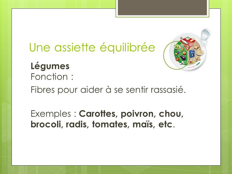 Une assiette équilibrée Légumes Fonction : Fibres pour aider à se sentir rassasié. Exemples : Carottes, poivron, chou, brocoli, radis, tomates, maïs,