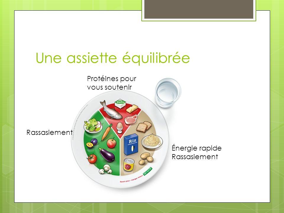 Une assiette équilibrée Énergie rapide Rassasiement Protéines pour vous soutenir Rassasiement