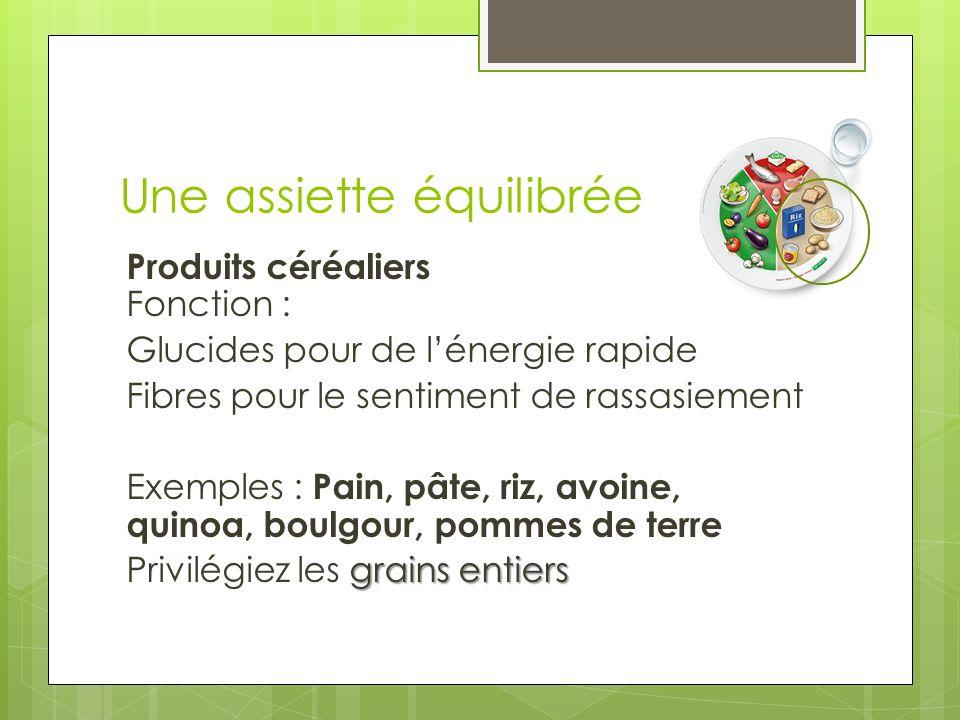 Produits céréaliers Fonction : Glucides pour de lénergie rapide Fibres pour le sentiment de rassasiement Exemples : Pain, pâte, riz, avoine, quinoa, b