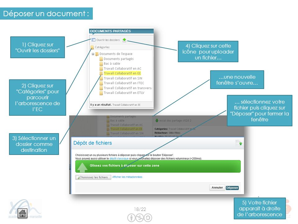 Déposer un document : 1) Cliquez sur Ouvrir les dossiers 3) Sélectionner un dossier comme destination …une nouvelle fenêtre souvre… 2) Cliquez sur Catégories pour parcourir larborescence de lEC 4) Cliquez sur cette icône pour uploader un fichier… … sélectionnez votre fichier puis cliquez sur Déposer pour fermer la fenêtre 5) Votre fichier apparait à droite de larborescence 18/22