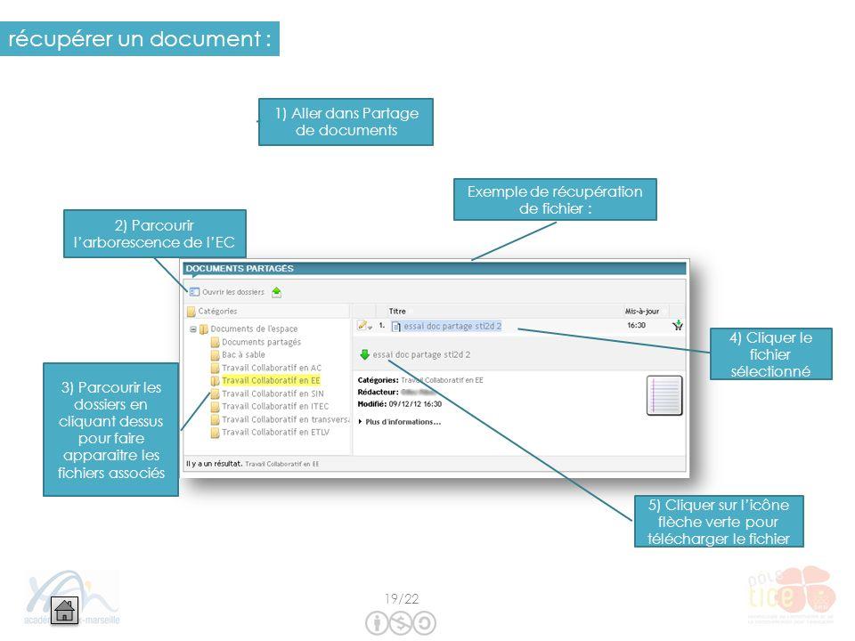 récupérer un document : 3) Parcourir les dossiers en cliquant dessus pour faire apparaitre les fichiers associés 4) Cliquer le fichier sélectionné 2)