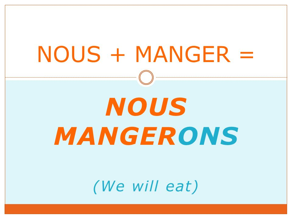 NOUS MANGERONS (We will eat) NOUS + MANGER =